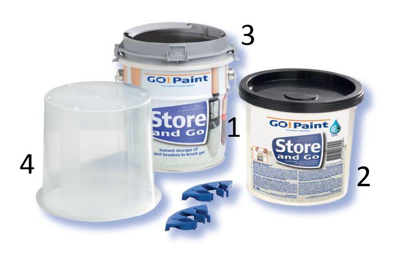 1. metalen vaatje met daarin 2. gel (navul) verpakking, daarop 3. verbindingsring en 4. twee kunststof vaatjes (deksel en afstrijkpot)